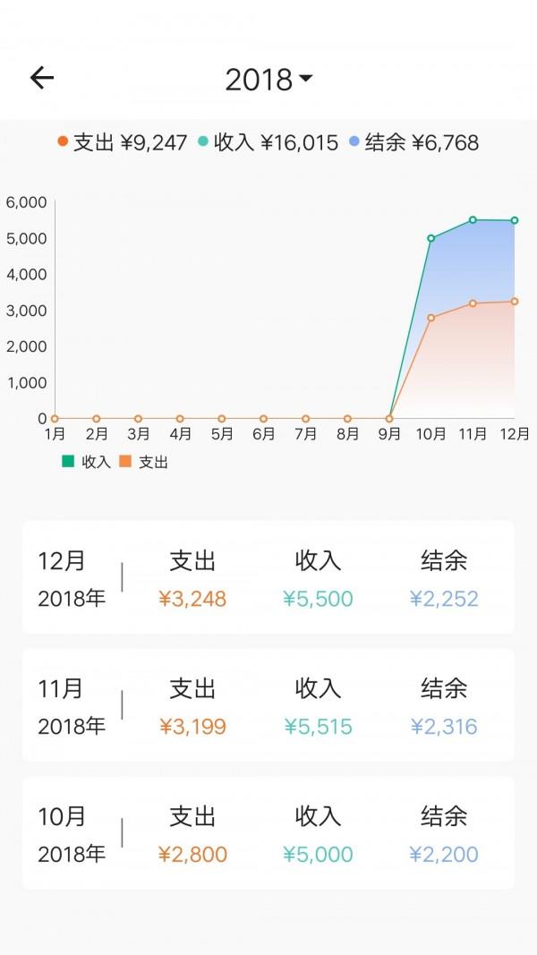 素雅记账App